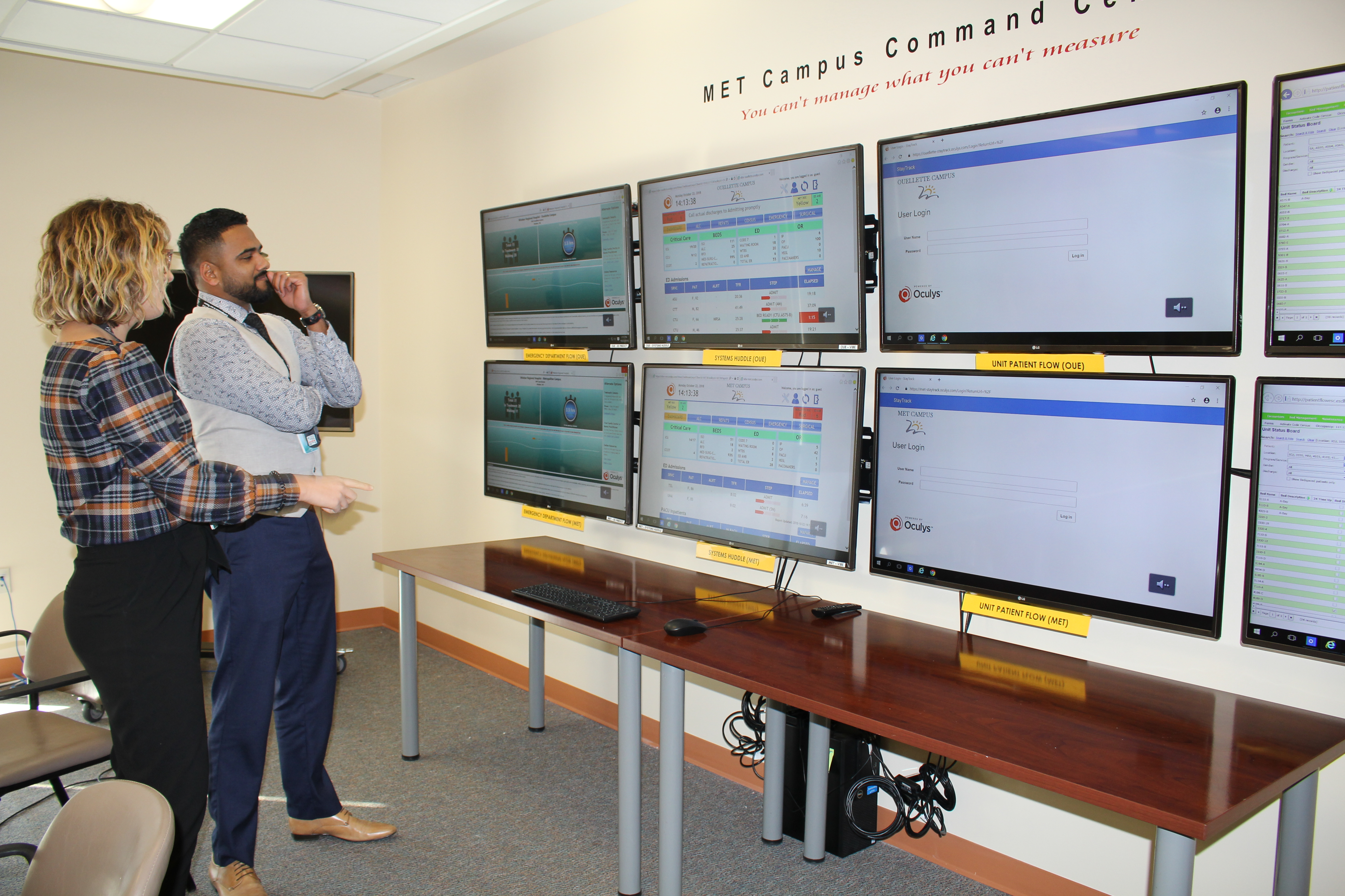 Tracking Success in the WRH Command Centre